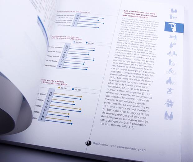 pictogramas barometro consumo